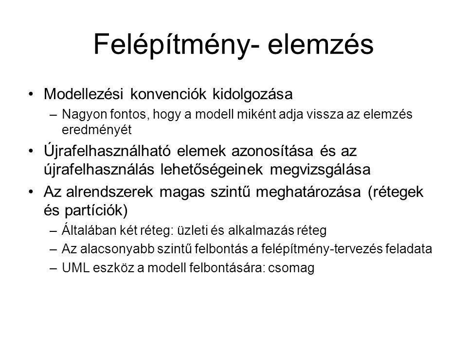 Felépítmény- elemzés Modellezési konvenciók kidolgozása