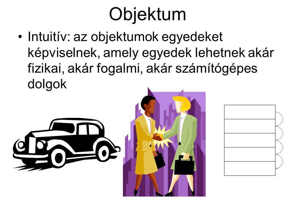 Objektum Intuitív: az objektumok egyedeket képviselnek, amely egyedek lehetnek akár fizikai, akár fogalmi, akár számítógépes dolgok.