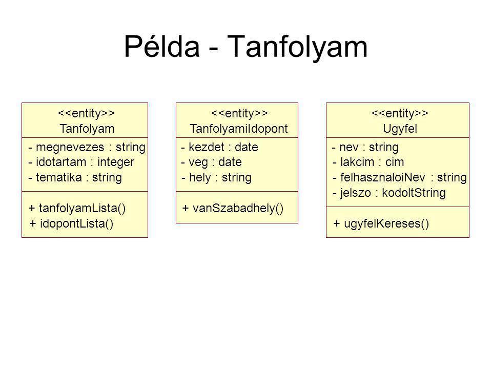Példa - Tanfolyam Tanfolyam - megnevezes : string