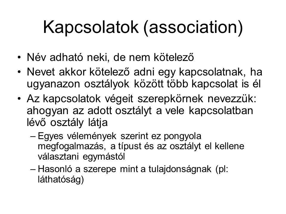 Kapcsolatok (association)