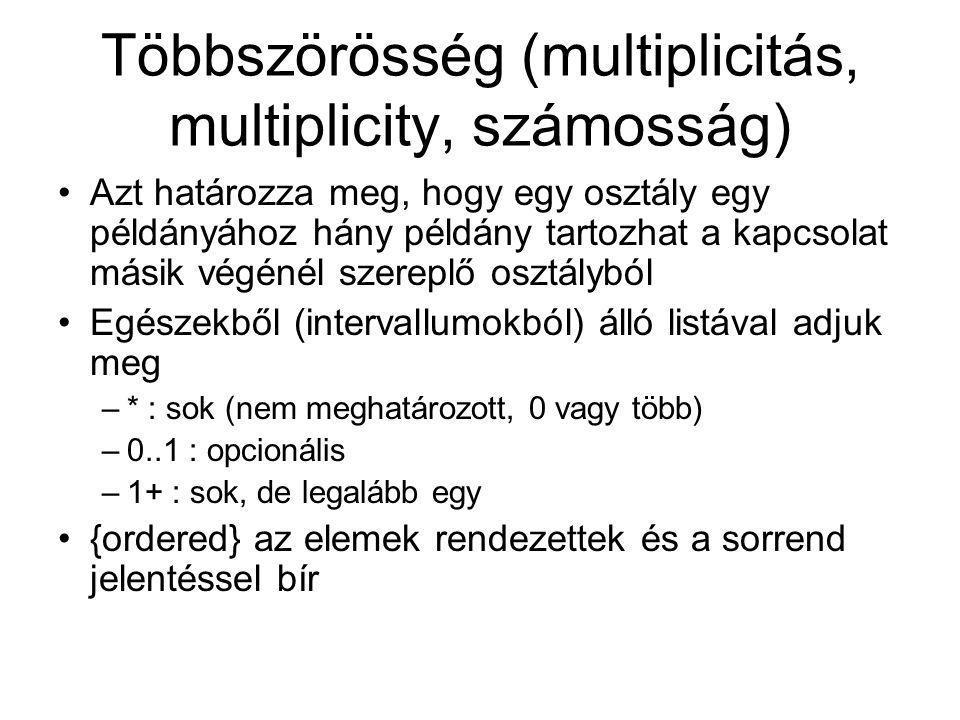 Többszörösség (multiplicitás, multiplicity, számosság)