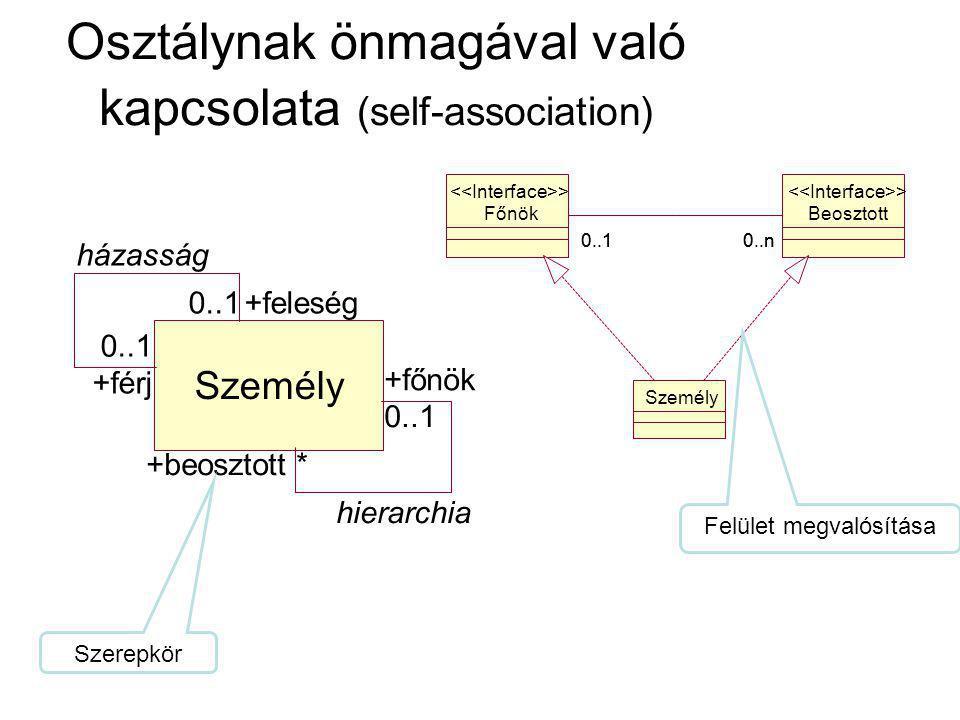 Osztálynak önmagával való kapcsolata (self-association)