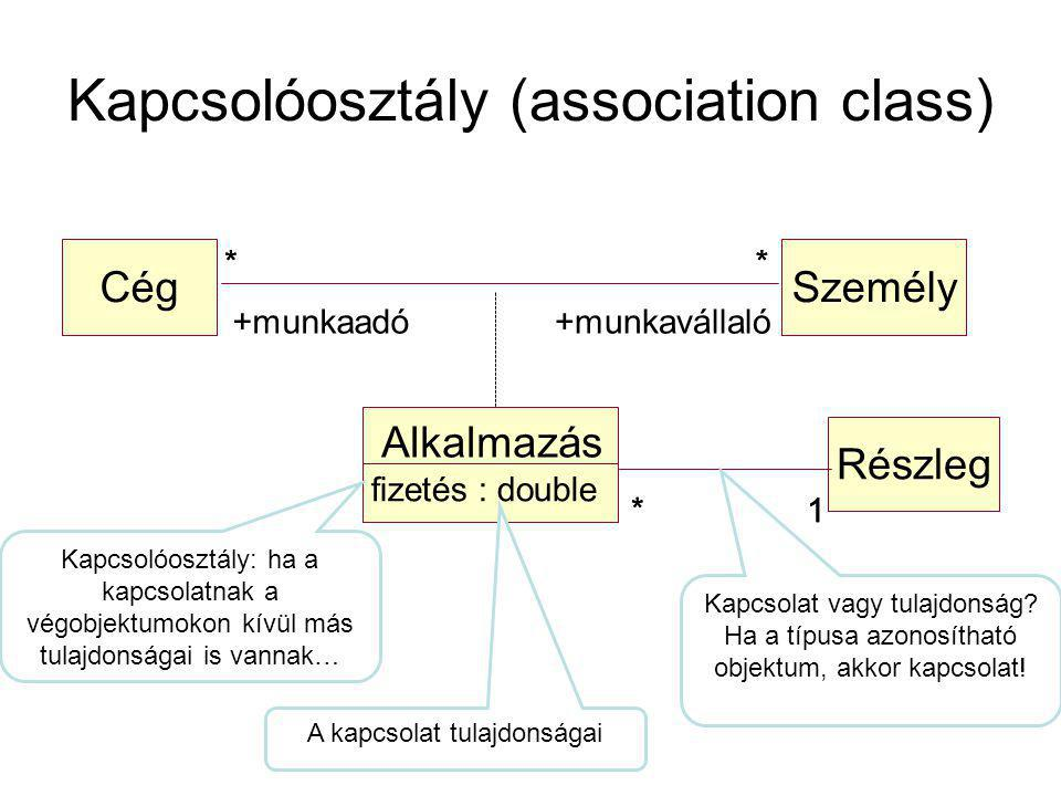 Kapcsolóosztály (association class)