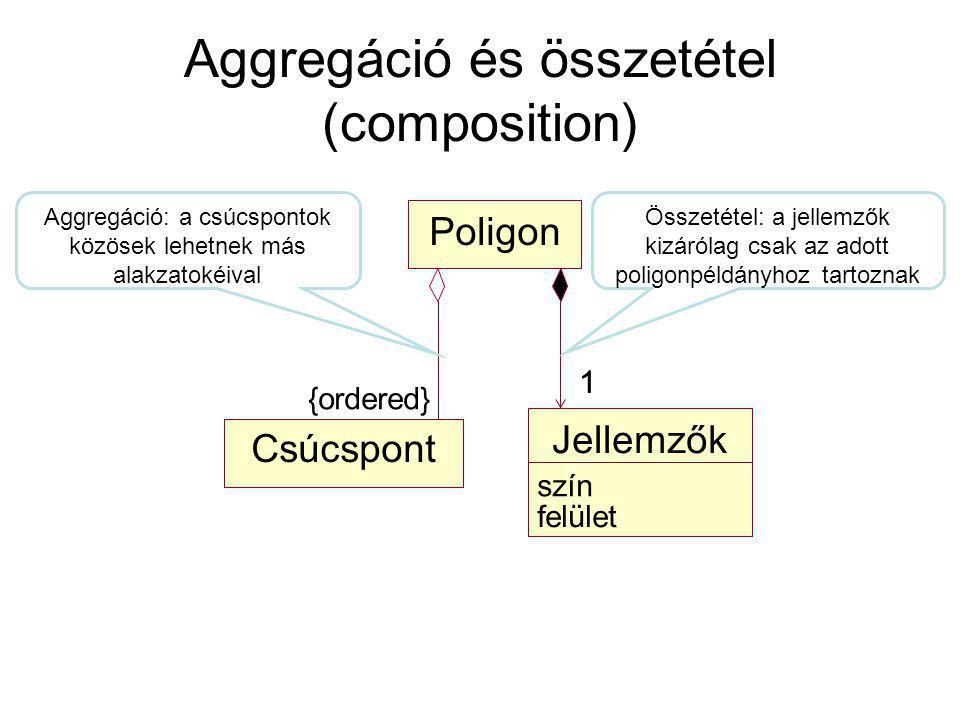 Aggregáció és összetétel (composition)