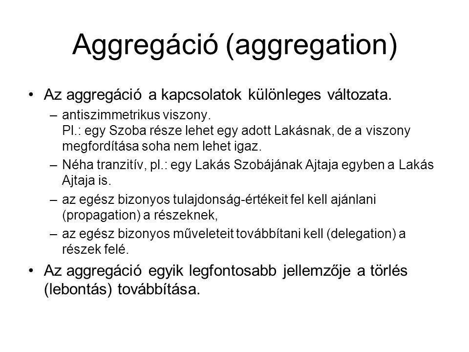 Aggregáció (aggregation)