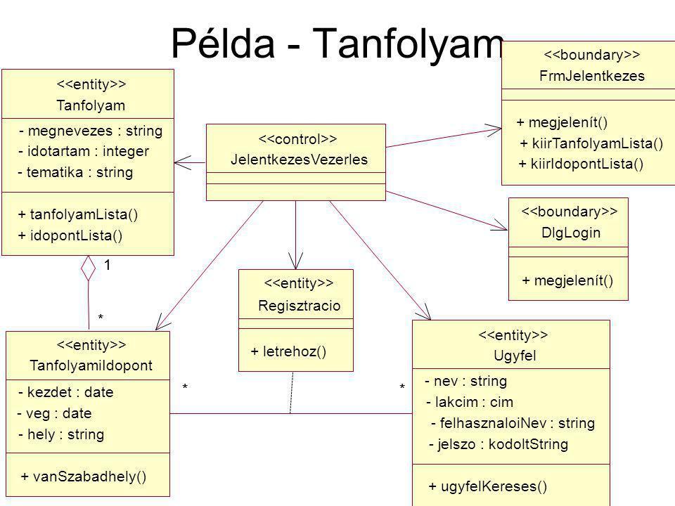 Példa - Tanfolyam FrmJelentkezes Tanfolyam - megnevezes : string