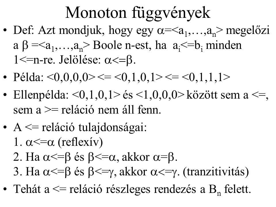 Monoton függvények Def: Azt mondjuk, hogy egy a=<a1,…,an> megelőzi a b =<a1,…,an> Boole n-est, ha ai<=bi minden 1<=n-re. Jelölése: a<=b.