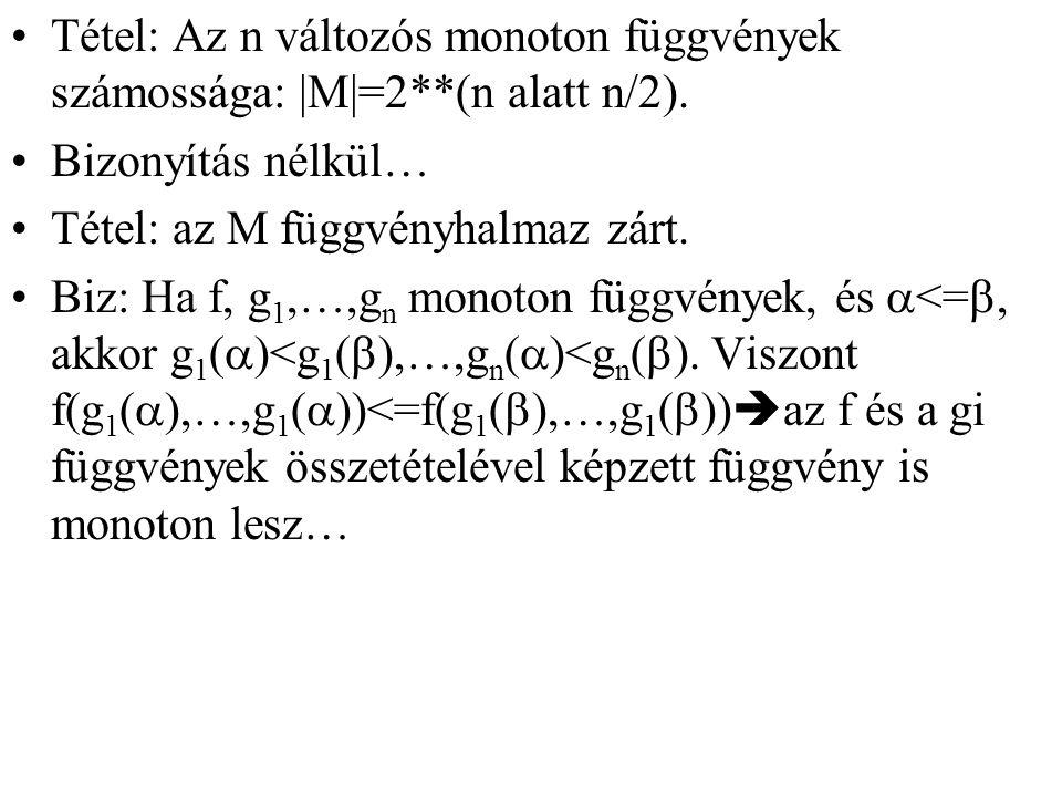 Tétel: Az n változós monoton függvények számossága: |M|=2