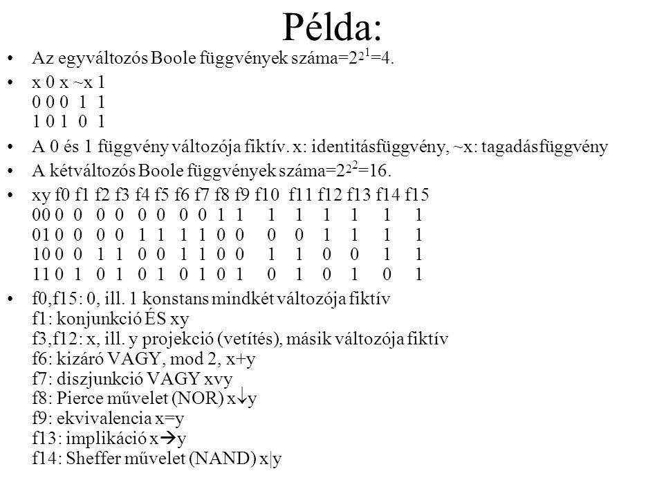 Példa: Az egyváltozós Boole függvények száma=221=4.