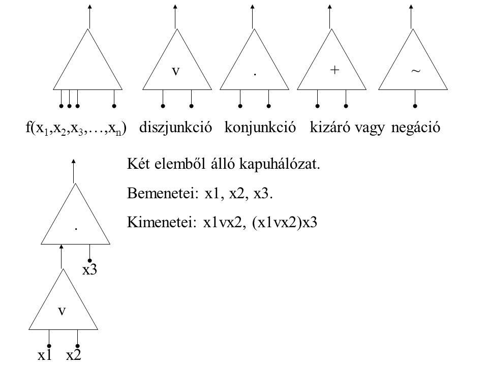 v . + ~ f(x1,x2,x3,…,xn) diszjunkció. konjunkció. kizáró vagy. negáció. Két elemből álló kapuhálózat.