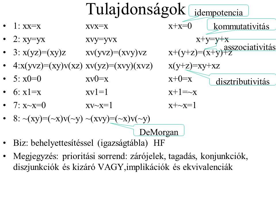 Tulajdonságok idempotencia 1: xx=x xvx=x x+x=0 kommutativitás