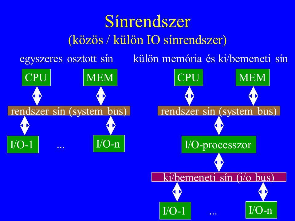 Sínrendszer (közös / külön IO sínrendszer)