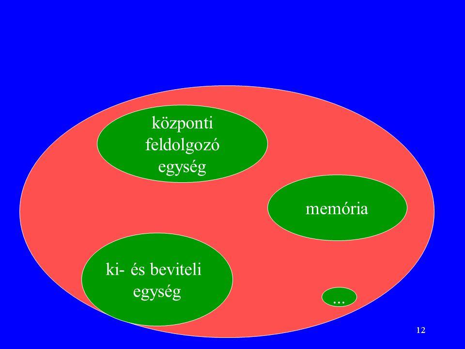 központi feldolgozó egység memória ki- és beviteli egység ...