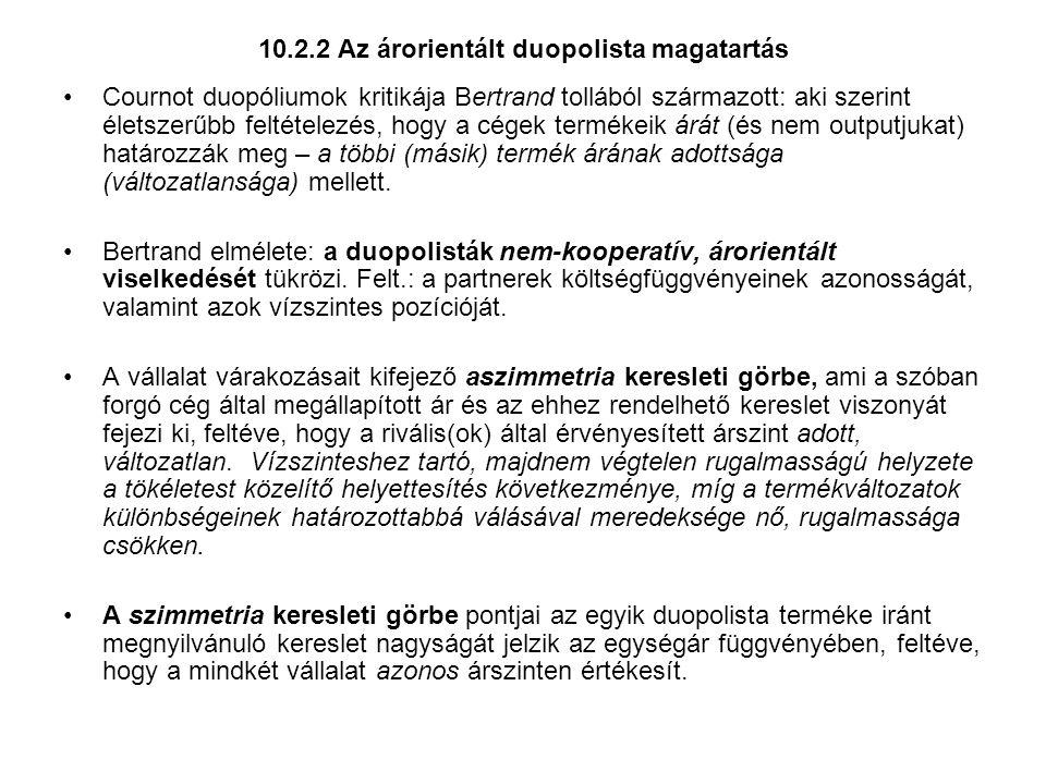 10.2.2 Az árorientált duopolista magatartás