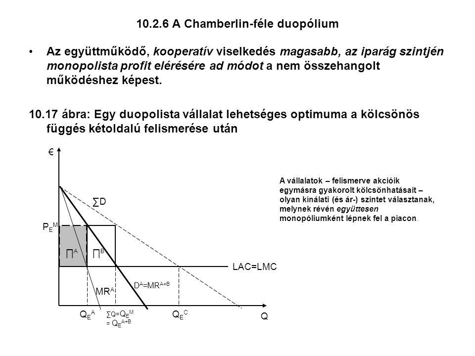 10.2.6 A Chamberlin-féle duopólium
