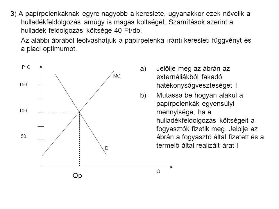 Jelölje meg az ábrán az externáliákból fakadó hatékonyságveszteséget !