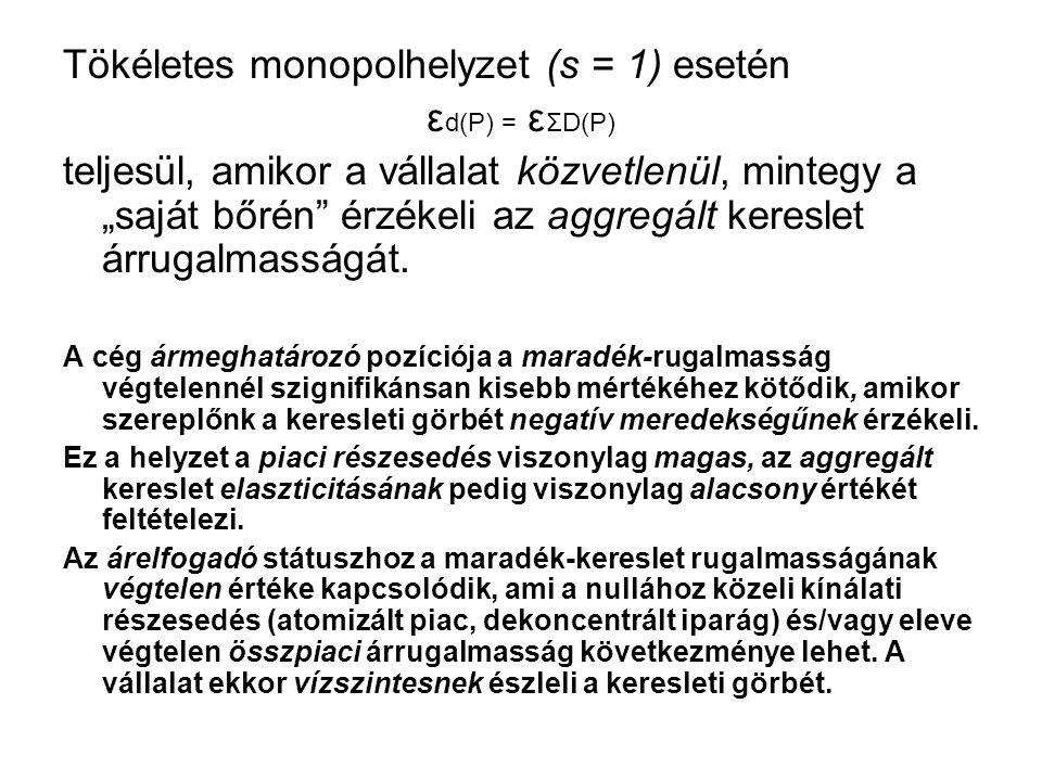 Tökéletes monopolhelyzet (s = 1) esetén εd(P) = εΣD(P)
