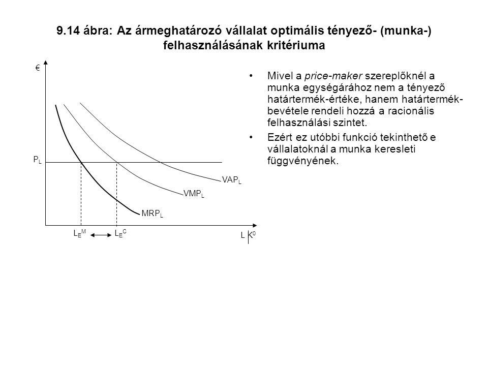 9.14 ábra: Az ármeghatározó vállalat optimális tényező- (munka-) felhasználásának kritériuma
