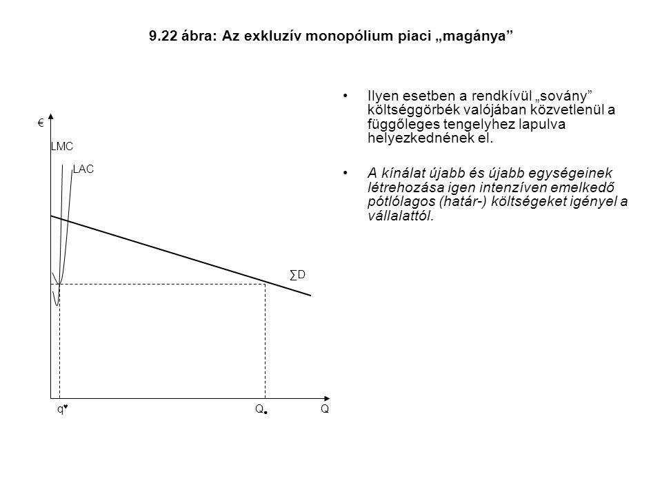 """9.22 ábra: Az exkluzív monopólium piaci """"magánya"""