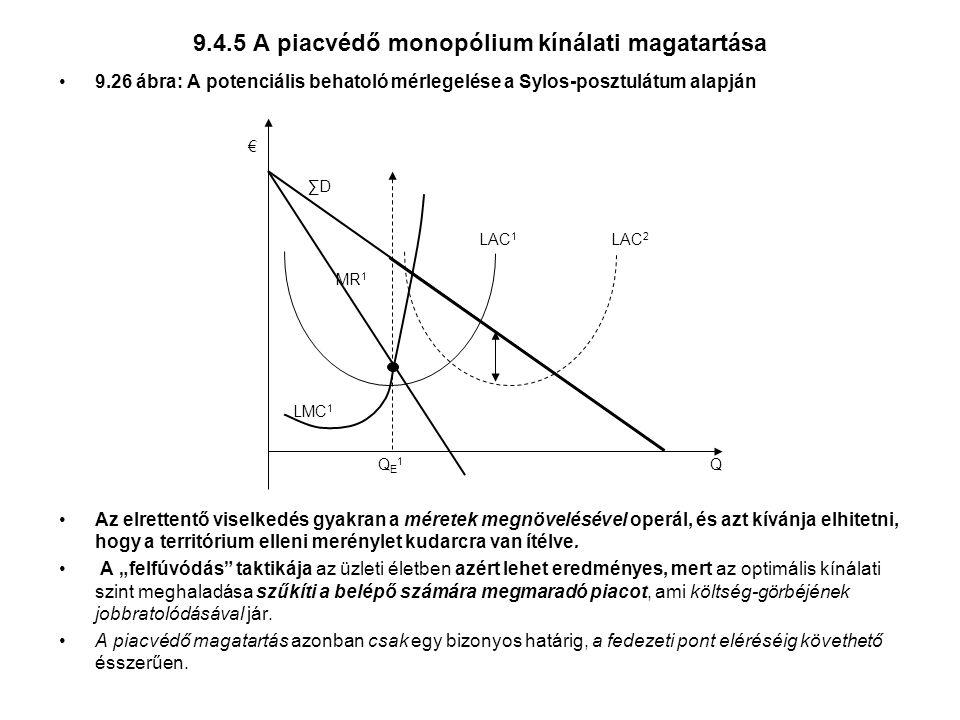 9.4.5 A piacvédő monopólium kínálati magatartása