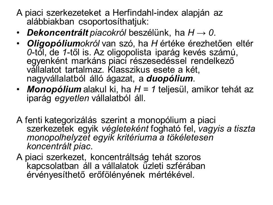 A piaci szerkezeteket a Herfindahl-index alapján az alábbiakban csoportosíthatjuk: