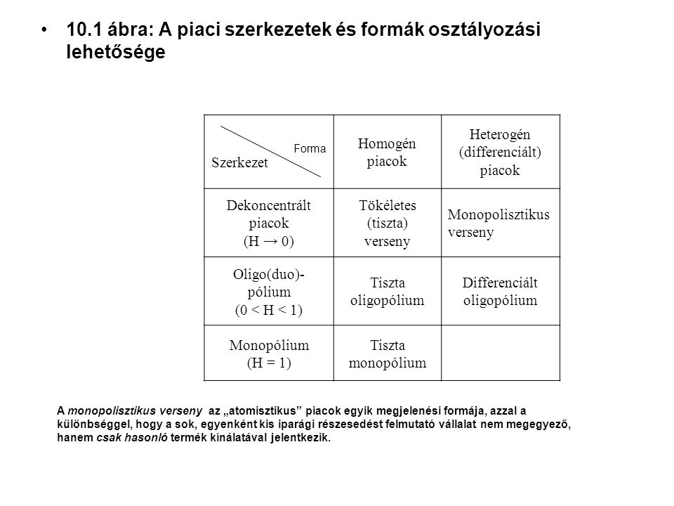 Heterogén (differenciált) piacok