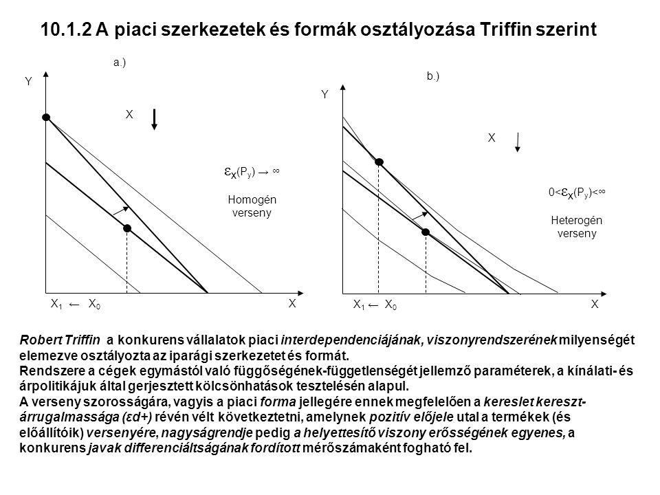10.1.2 A piaci szerkezetek és formák osztályozása Triffin szerint
