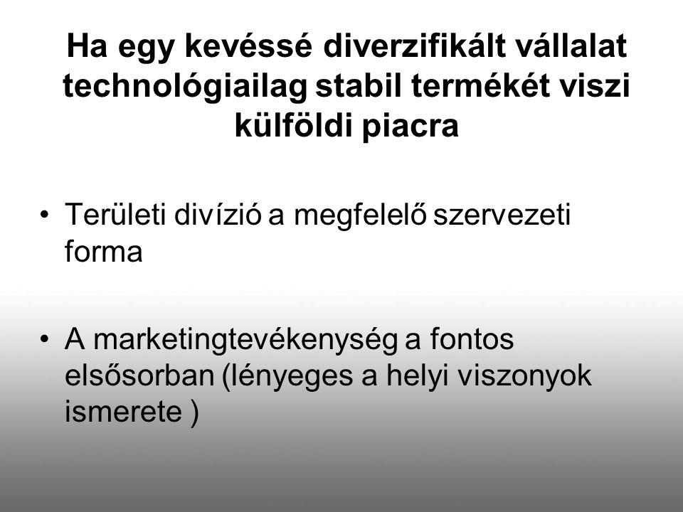 Ha egy kevéssé diverzifikált vállalat technológiailag stabil termékét viszi külföldi piacra