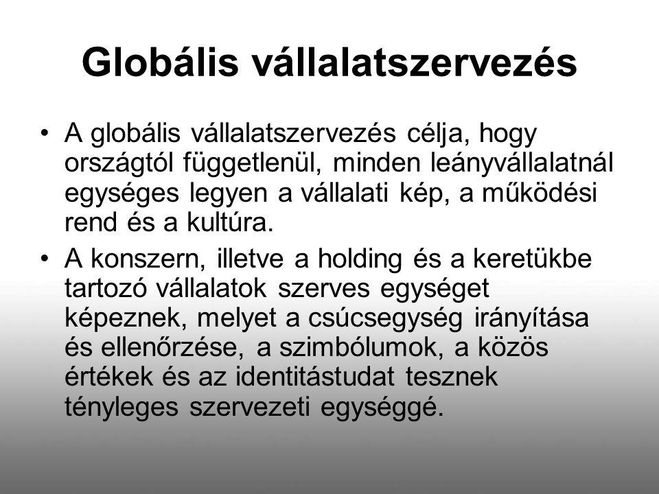 Globális vállalatszervezés