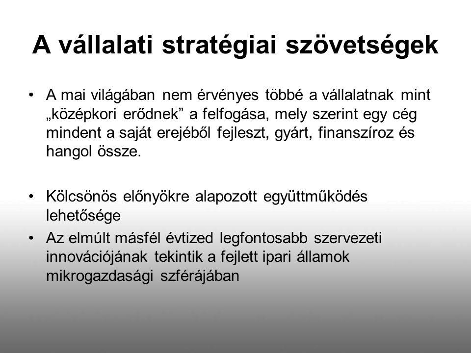 A vállalati stratégiai szövetségek
