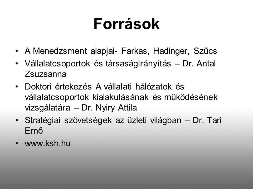 Források A Menedzsment alapjai- Farkas, Hadinger, Szűcs