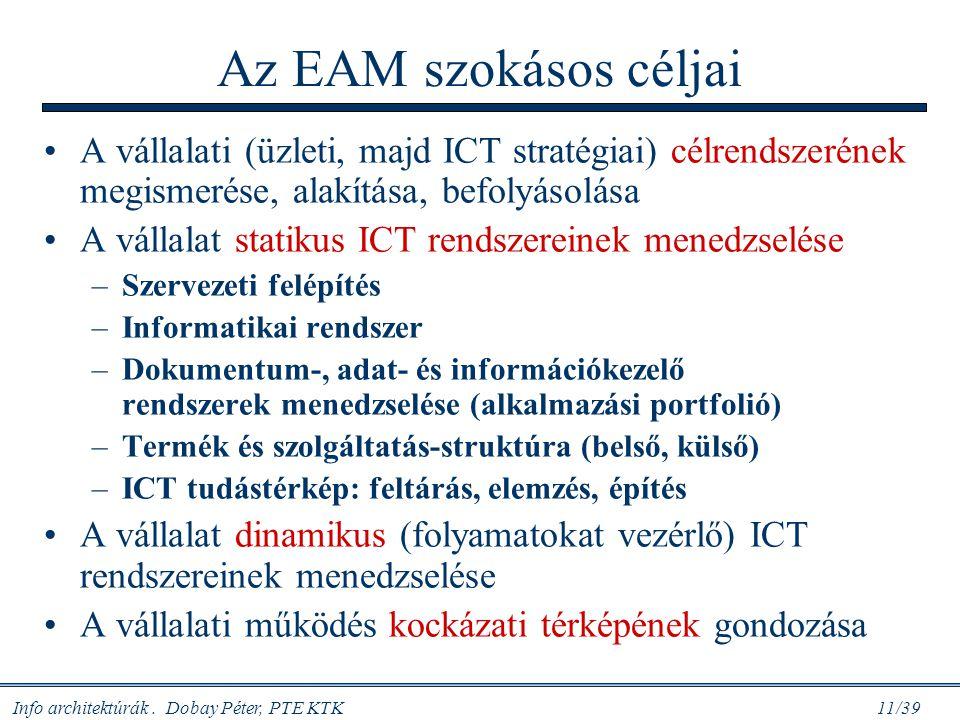 Az EAM szokásos céljai A vállalati (üzleti, majd ICT stratégiai) célrendszerének megismerése, alakítása, befolyásolása.