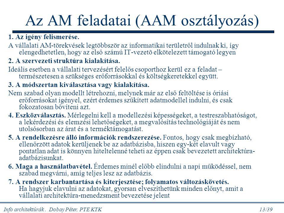 Az AM feladatai (AAM osztályozás)