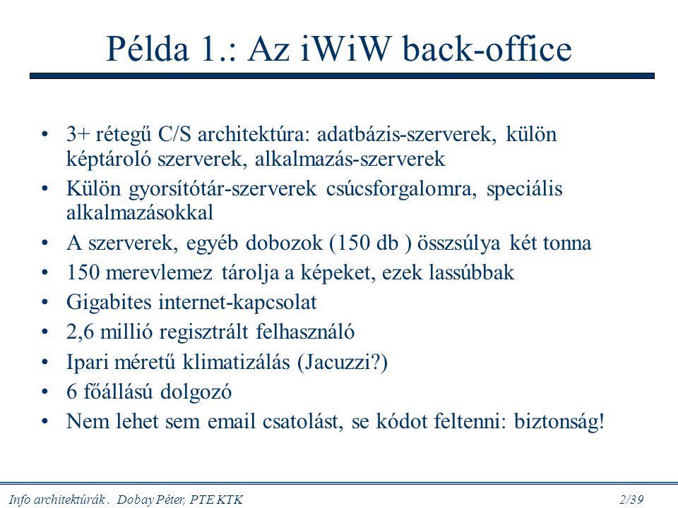 Példa 1.: Az iWiW back-office