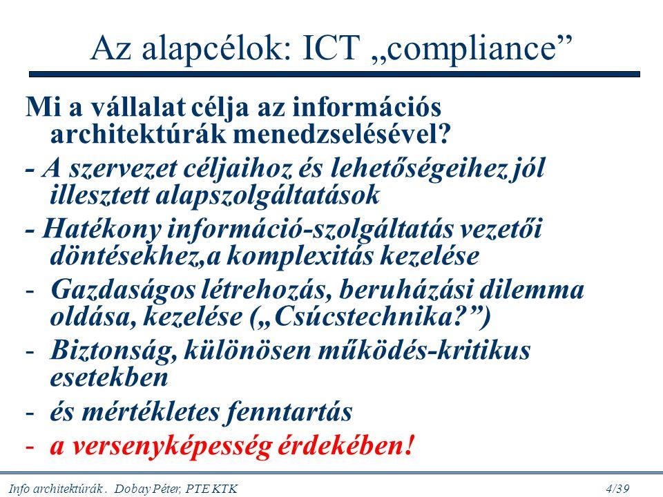 "Az alapcélok: ICT ""compliance"