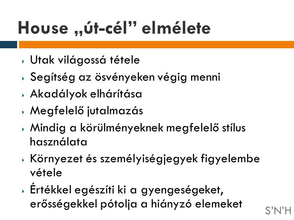 """House """"út-cél elmélete"""