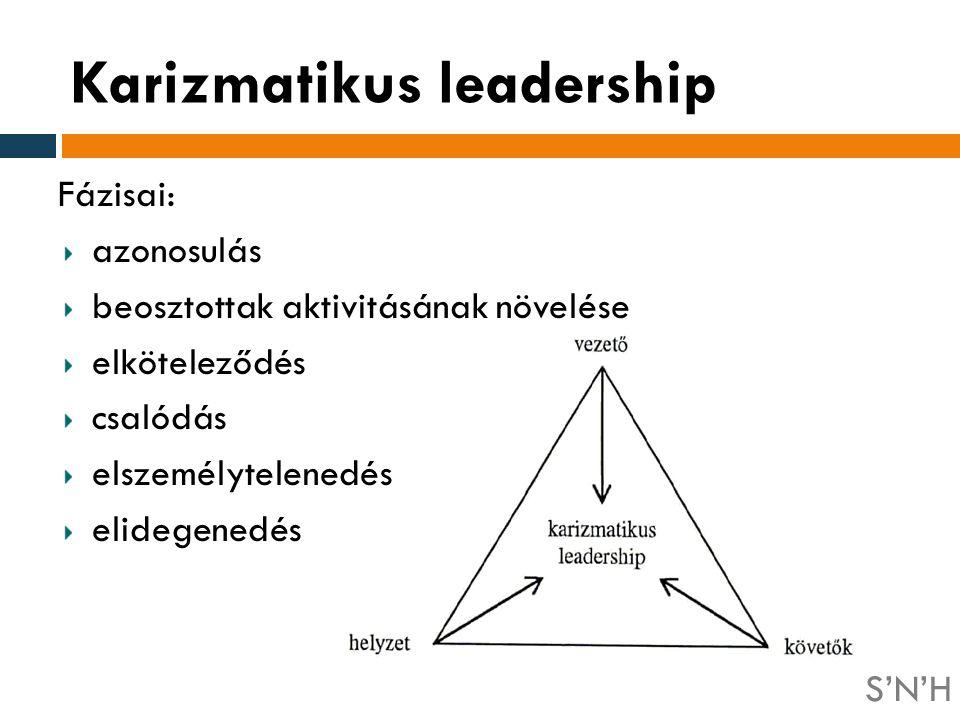 Karizmatikus leadership