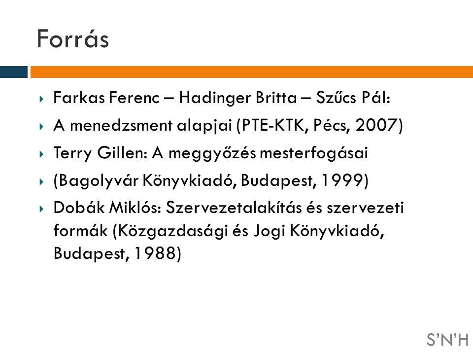 Forrás Farkas Ferenc – Hadinger Britta – Szűcs Pál:
