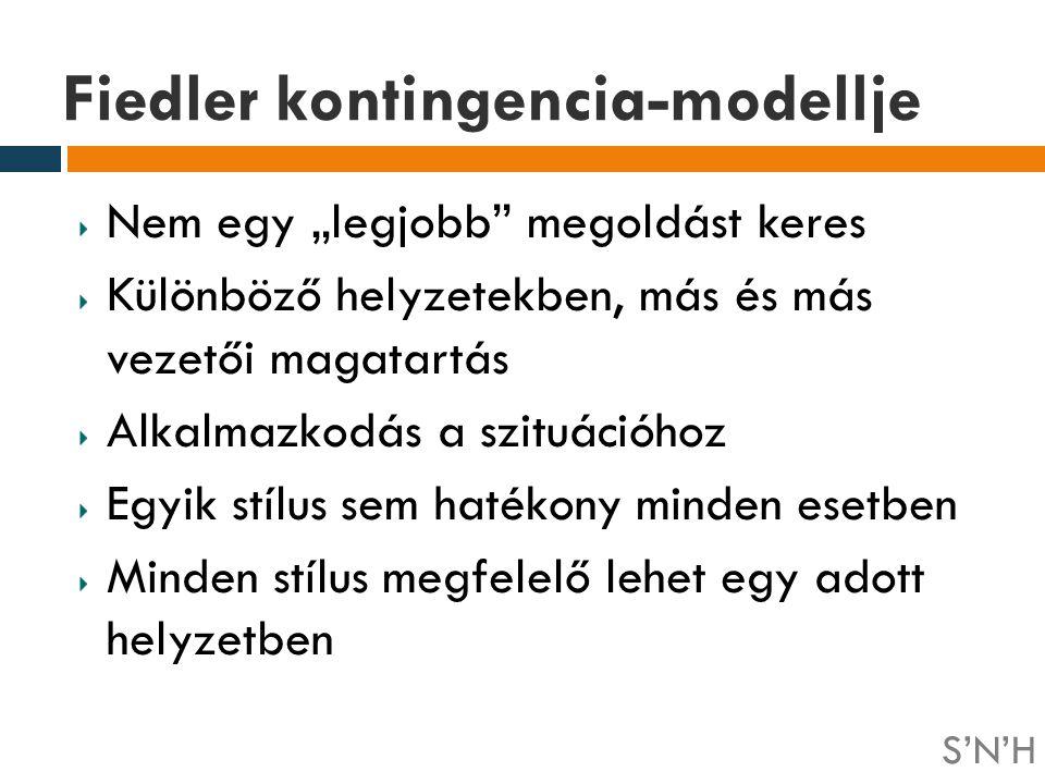 Fiedler kontingencia-modellje