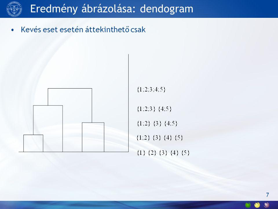 Eredmény ábrázolása: dendogram