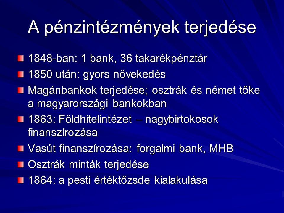 A pénzintézmények terjedése