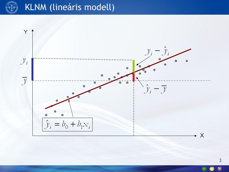 KLNM (lineáris modell)
