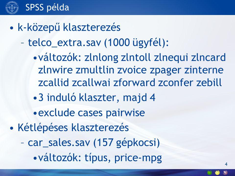 k-közepű klaszterezés telco_extra.sav (1000 ügyfél):