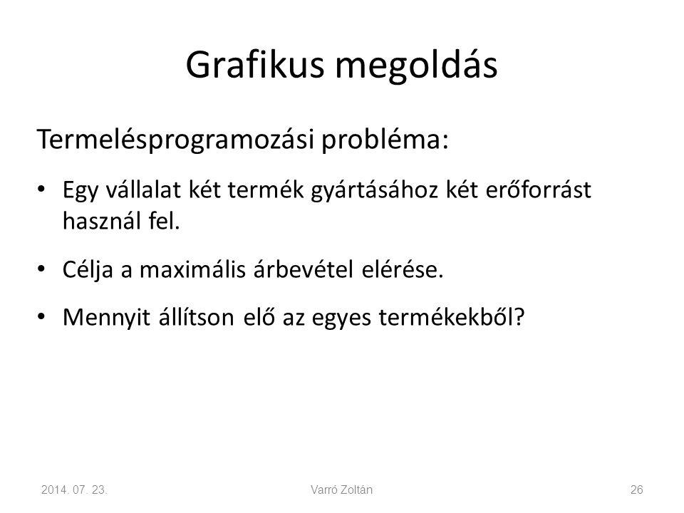 Grafikus megoldás Termelésprogramozási probléma: