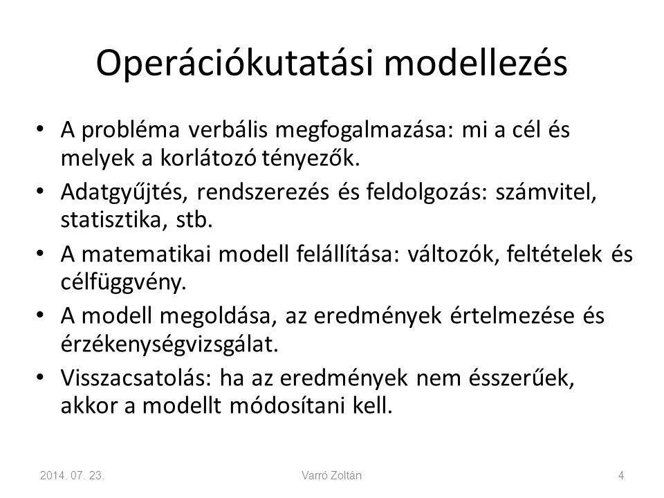 Operációkutatási modellezés