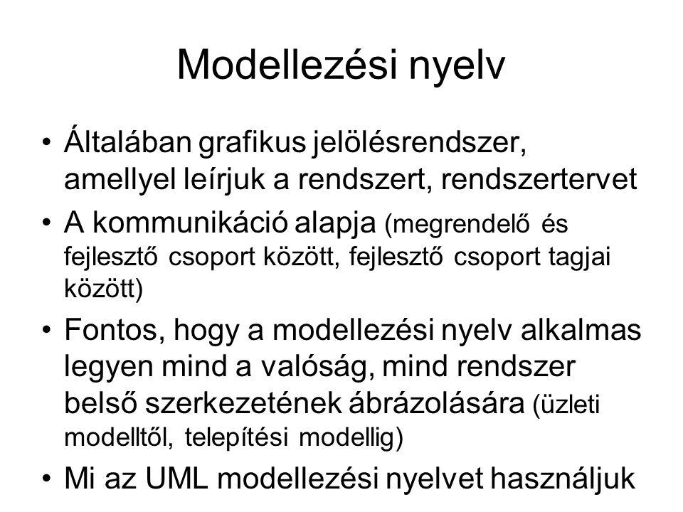 Modellezési nyelv Általában grafikus jelölésrendszer, amellyel leírjuk a rendszert, rendszertervet.