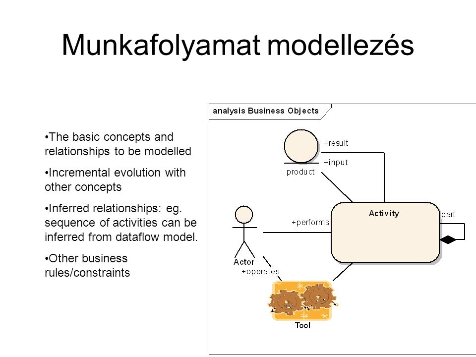 Munkafolyamat modellezés