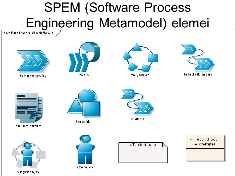 SPEM (Software Process Engineering Metamodel) elemei