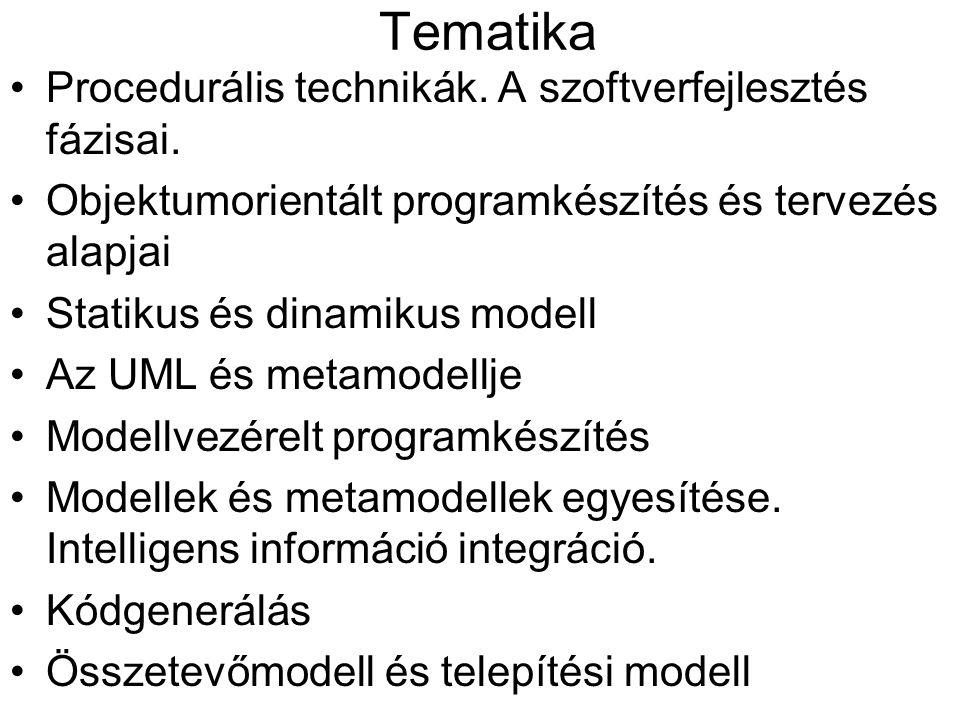 Tematika Procedurális technikák. A szoftverfejlesztés fázisai.