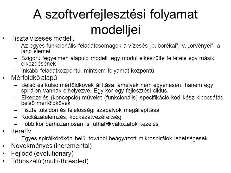 A szoftverfejlesztési folyamat modelljei